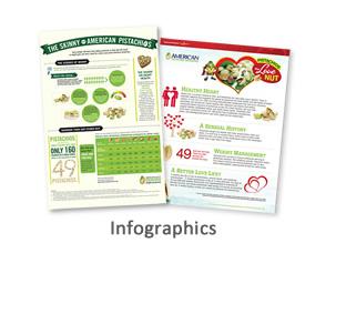 apg_02a_infographics