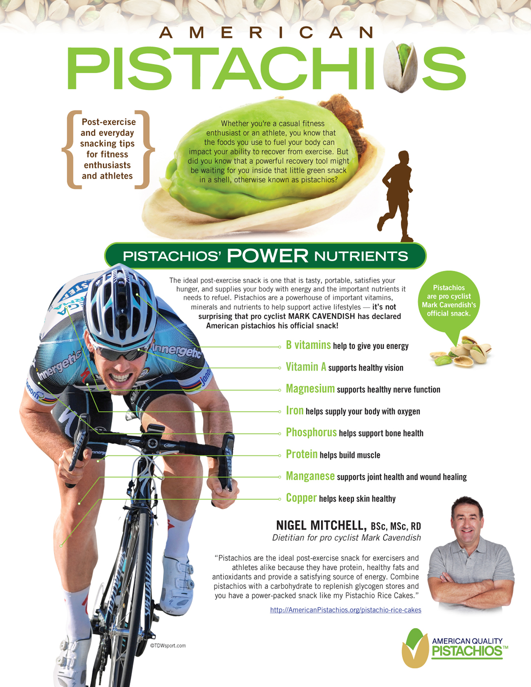 American Pistachios Sports Nutrition Infographic